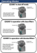 EZGREY Operating Modes