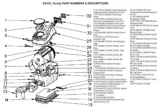 Sun-Mar Excel Range Part Numbers & Descriptions